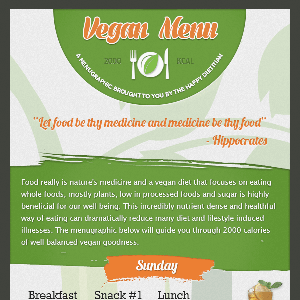 Infographic Design for a Vegan Menu