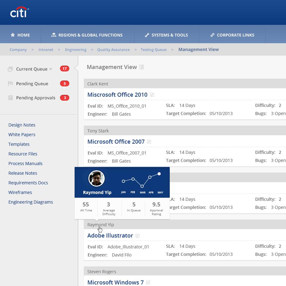 Citi Software QA