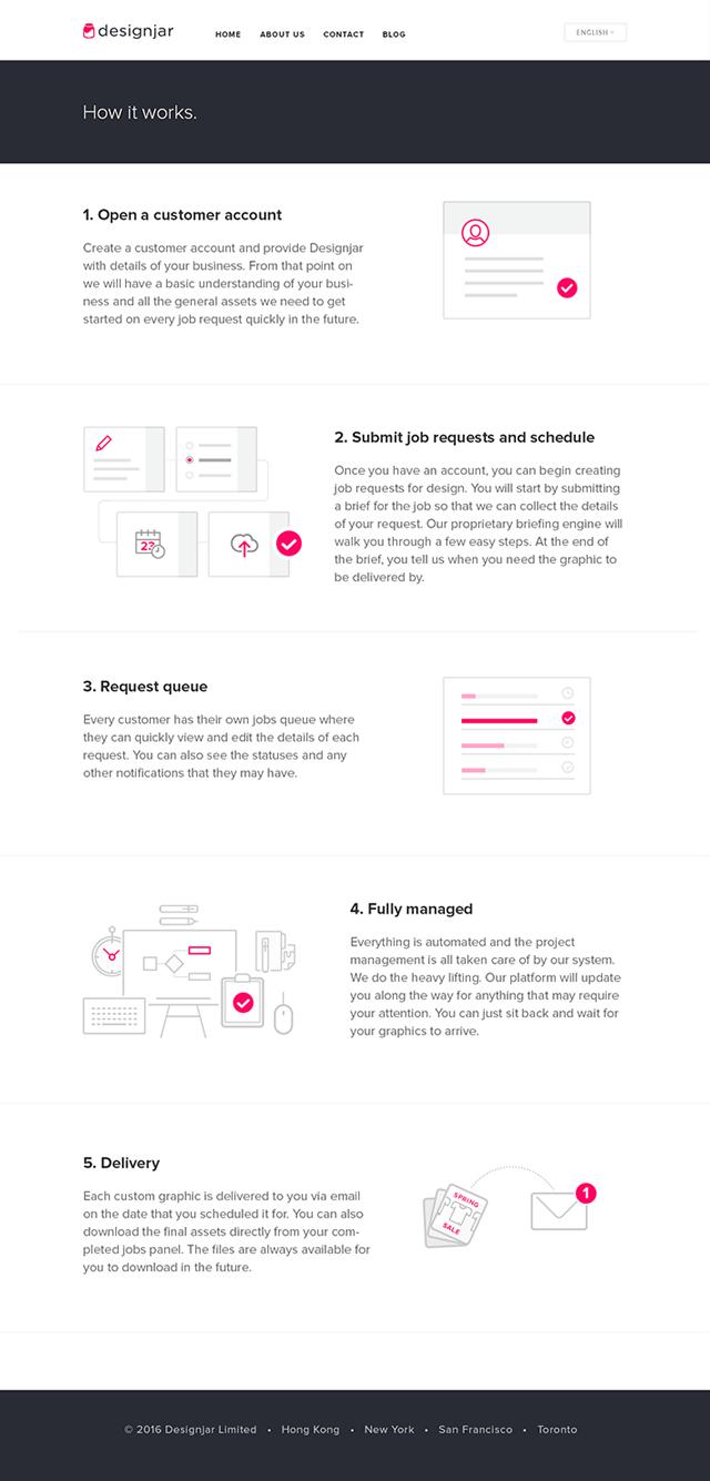 Designjar Landing Page